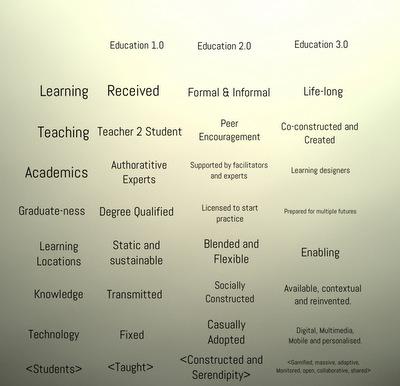 LearningOnline2016Education1ptZero