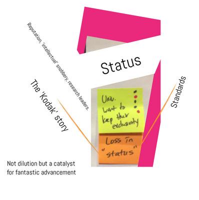 LearningOnline2016Status