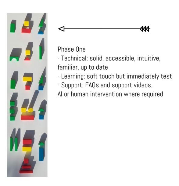 JFV Phase One MAX